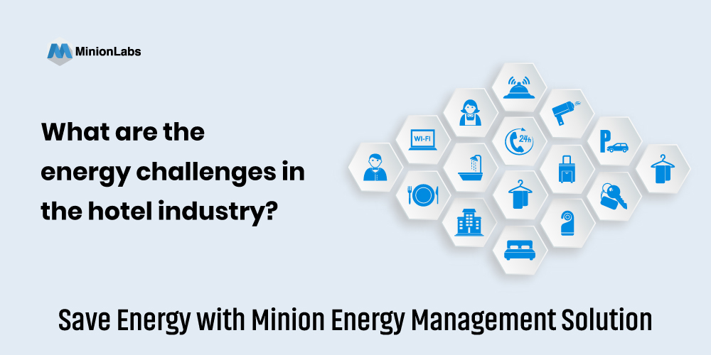 What are the energy challenges in the hotel industry?